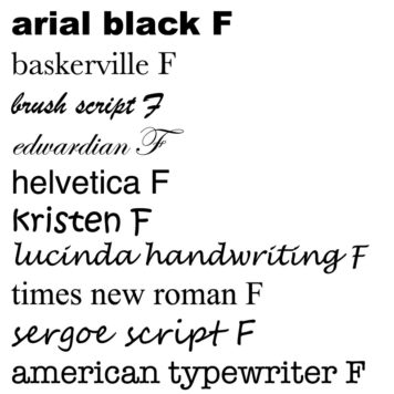 Fonts removable wall sticker in black